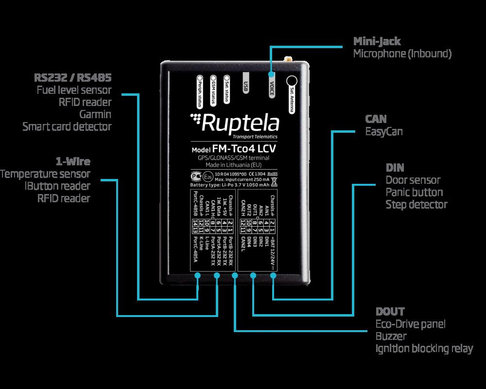 Ruptela-Tco4LCV-accessories
