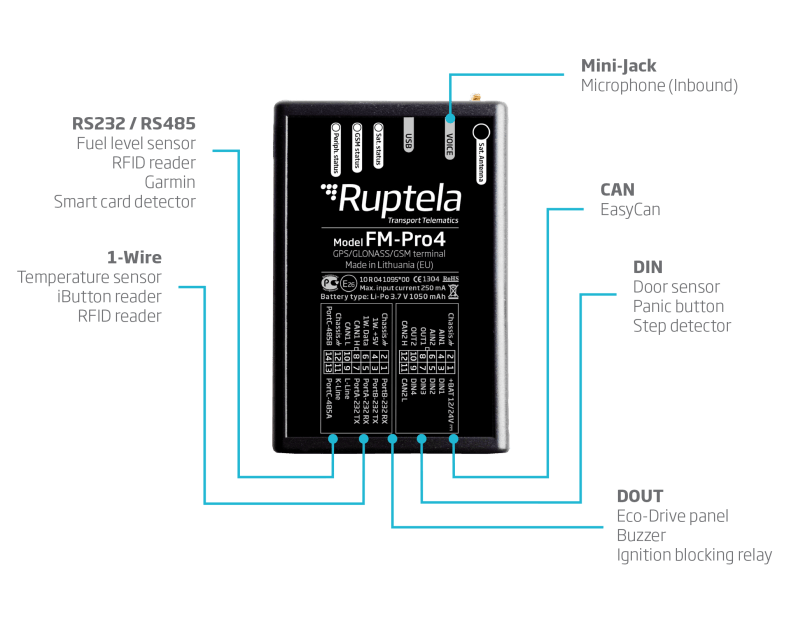 FM-Pro4 - reliable and advanced vehicle GPS tracker - Ruptela