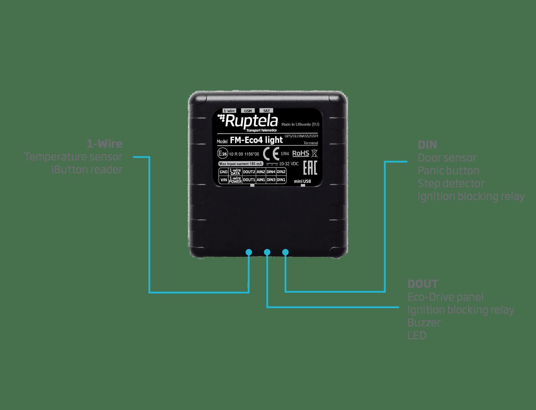 Fm Eco4 Light Ruptela Gsm Jammer Circuit Get Sample