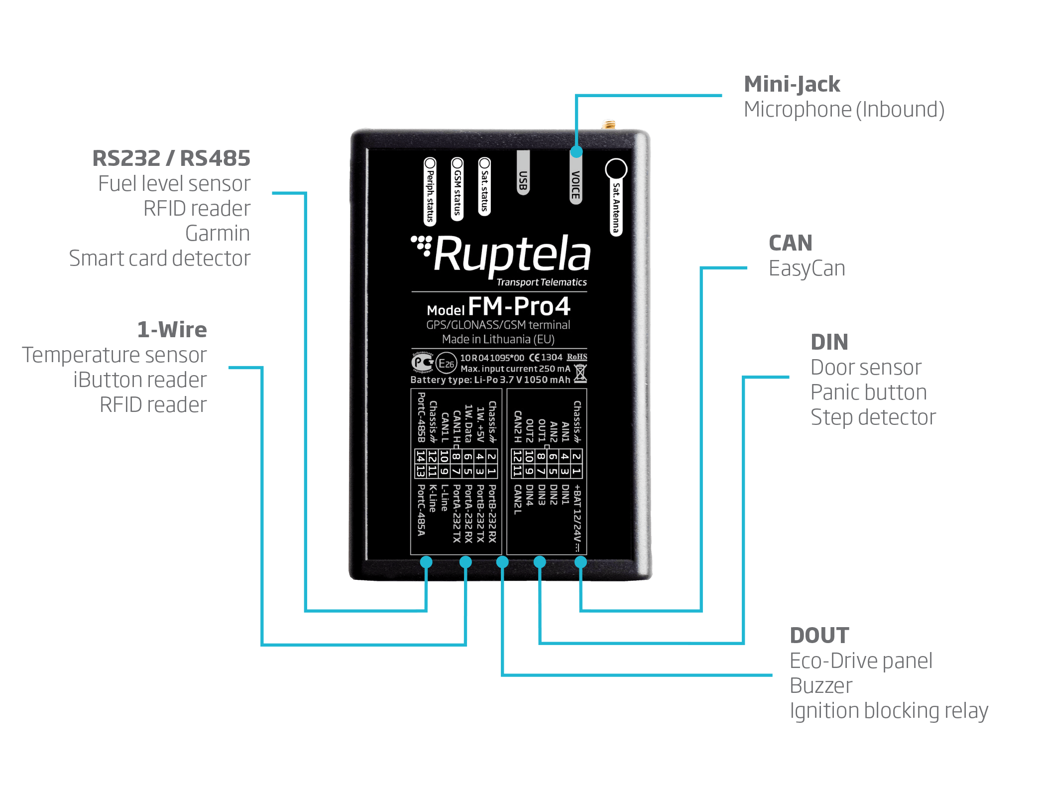 FM-Pro4 GPS tracking device for heavy vehicles - Ruptela